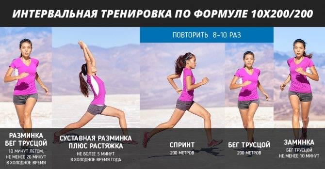 Хотите быстро похудеть? попробуйте бег для похудения