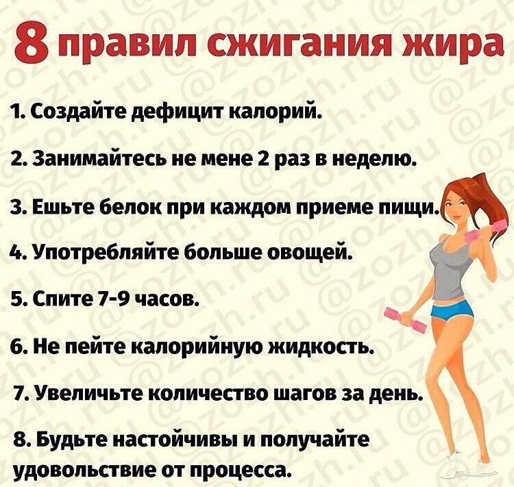 Спортивная диета для сжигания жира для мужчин: варианты, примерное меню на неделю, показания, противопоказания, рекомендации и отзывы