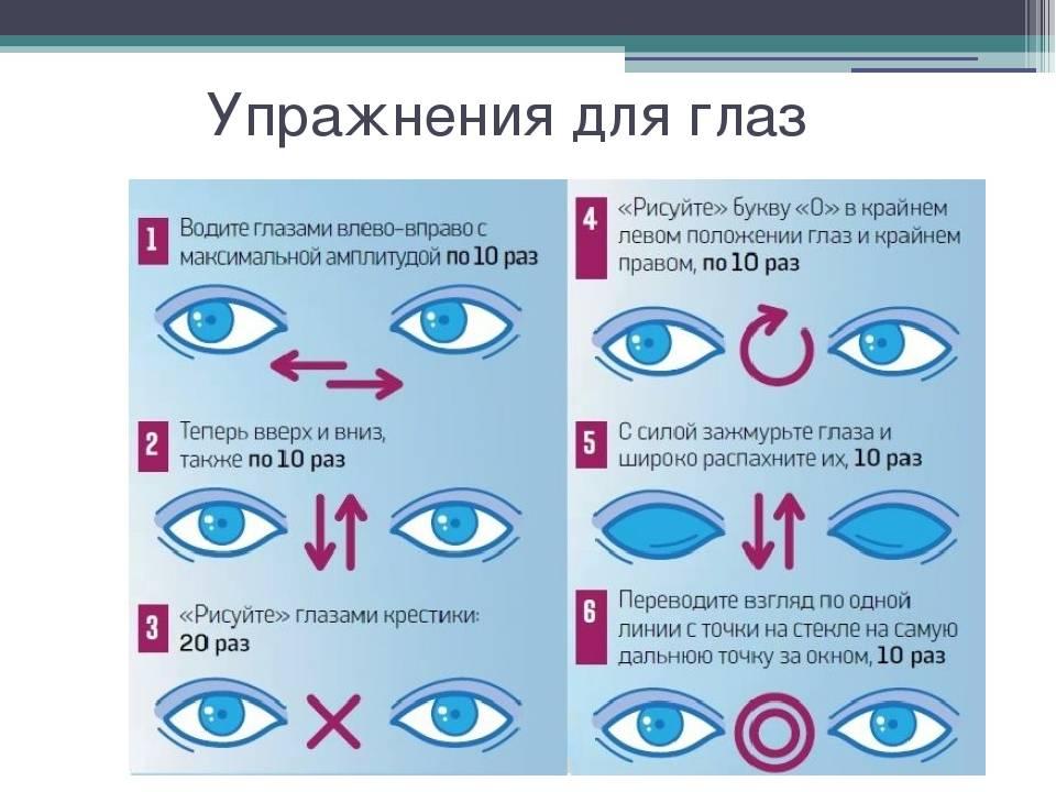 Как сохранить и поддерживать хорошее зрение