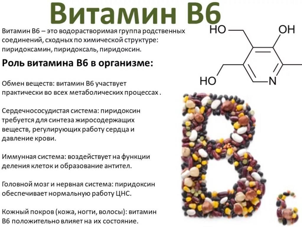 Как колоть витамин в12 бодибилдинг