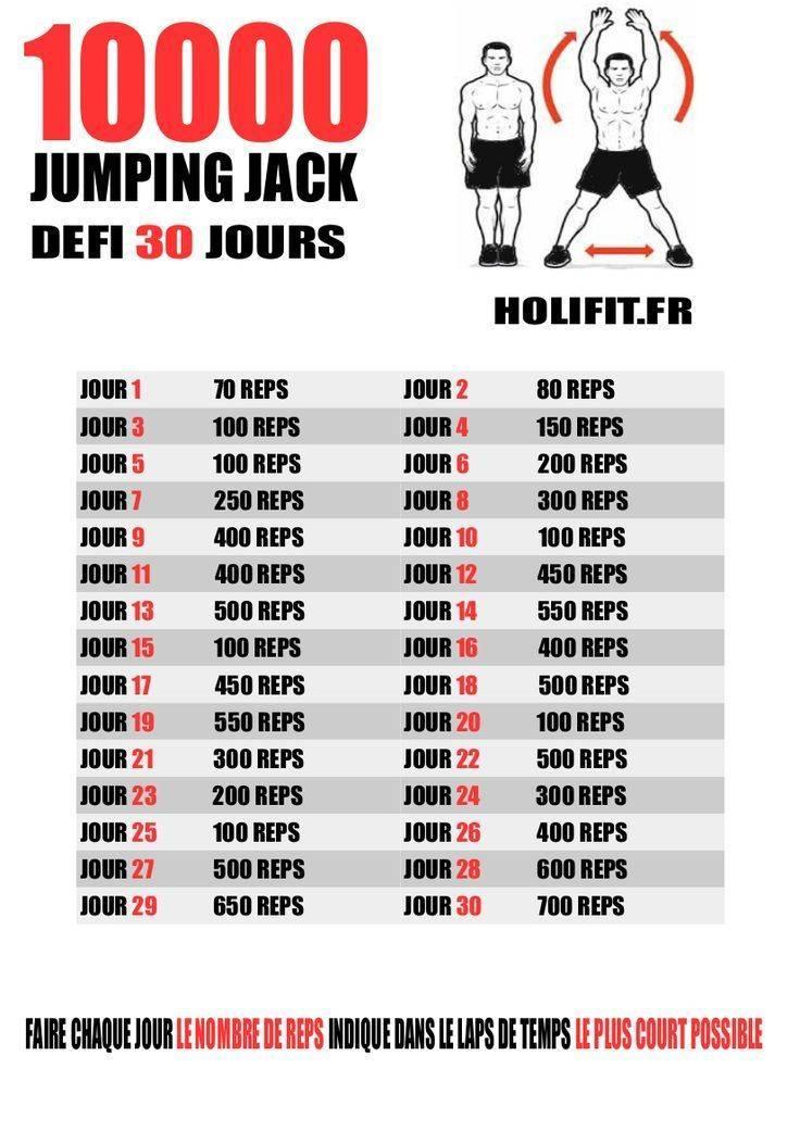 Джампинг джек: как правильно делать упражнение, польза для похудения