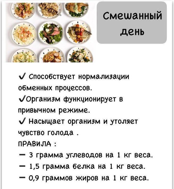 Белково углеводное чередование (диета буч) для похудения - меню, отзывы и результаты