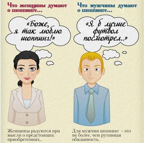 Чем отличаются мужчина и женщина? любовь, поведение и интеллект