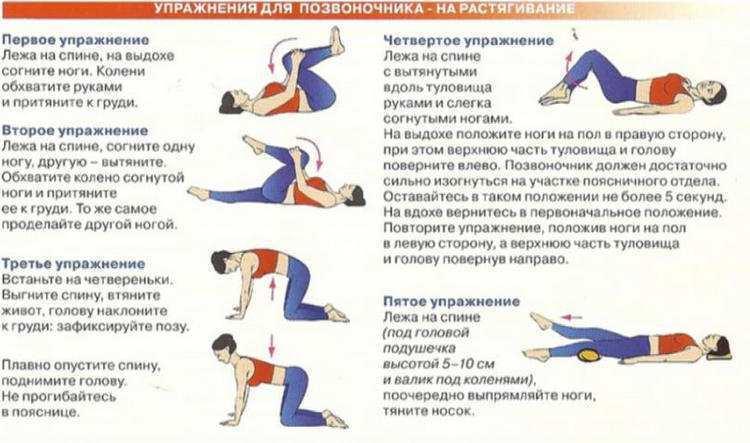 Болит спина — лечение боли в спине (дорсалгии), как избавиться от боли, клиника «тибет»