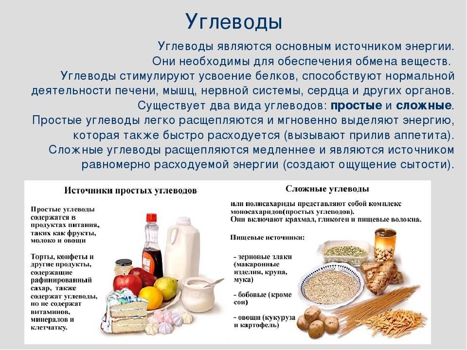 Список продуктов с высоким содержанием углеводов - medical insider
