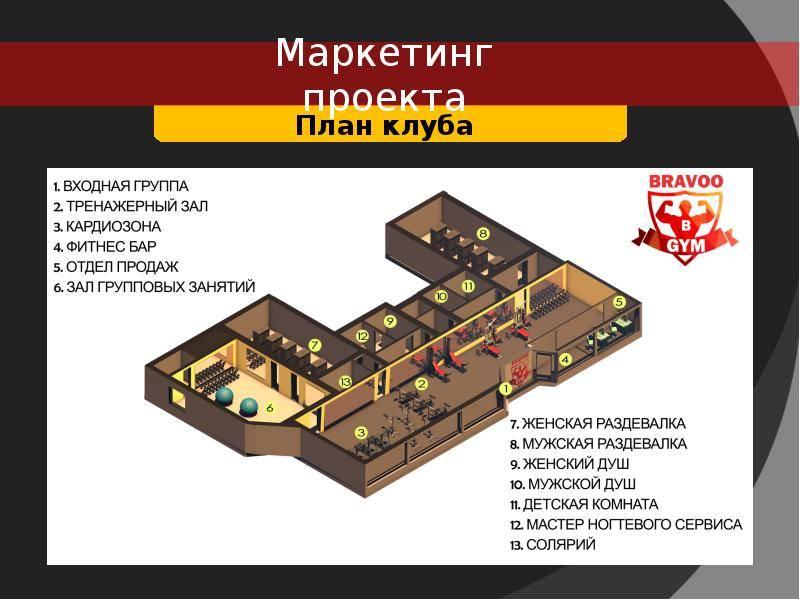 Бизнес-план тренажерного зала с нуля, минимальными вложениями и расчетами