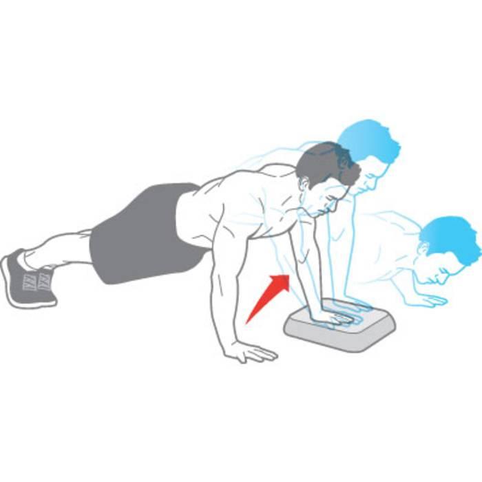 Упражнения для развития и укрепления мышц рук без гантелей | rulebody.ru — правила тела
