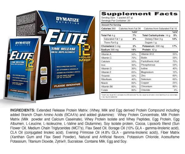 Набираем массу с протеином elite от dymatize nutrition: свойства и состав