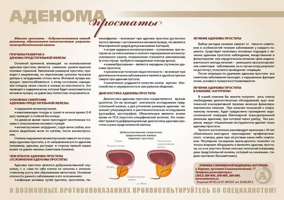 Аденома простаты: симптомы, лечение, операция – напоправку – напоправку
