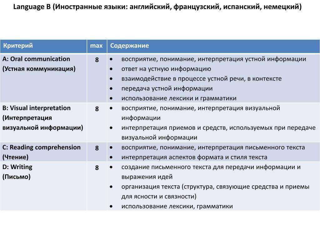 Глава 1. позирование. новая энциклопедия бодибилдинга. кн.4 соревнования