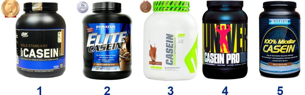 Протеин и его состав. польза и вред. виды. как употреблять протеин для набора массы.