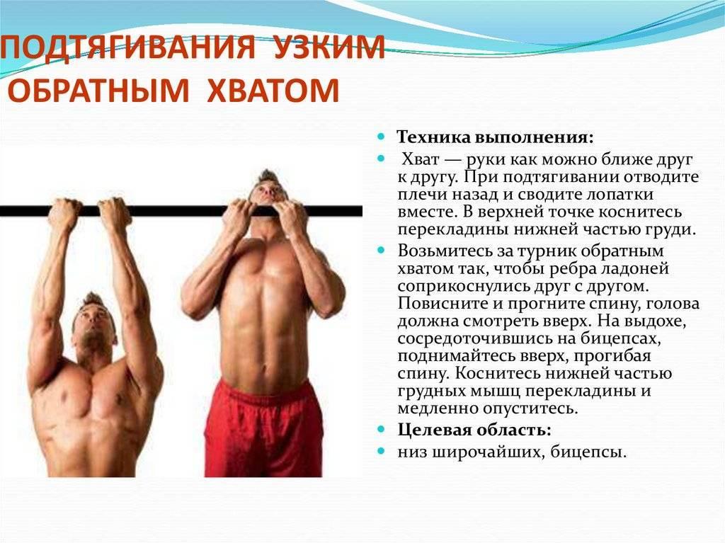 Подтягивания обратным хватом на турнике: техника, польза, виды   turnik-men.ru - турник, турникмен, упражнения на турнике