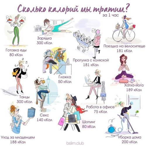Бег на месте для похудения и развития выносливости