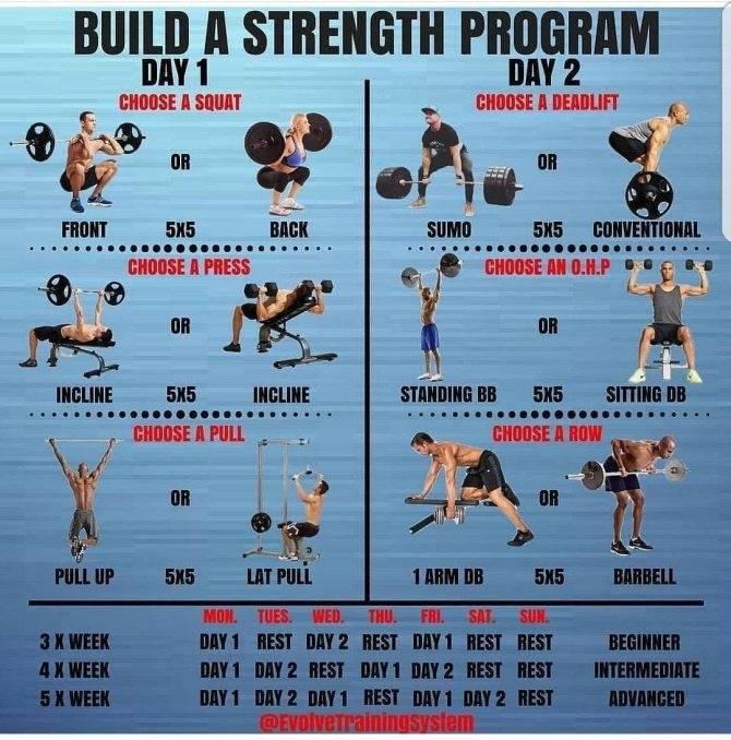 Кроссфит для начинающих: принципы тренировок