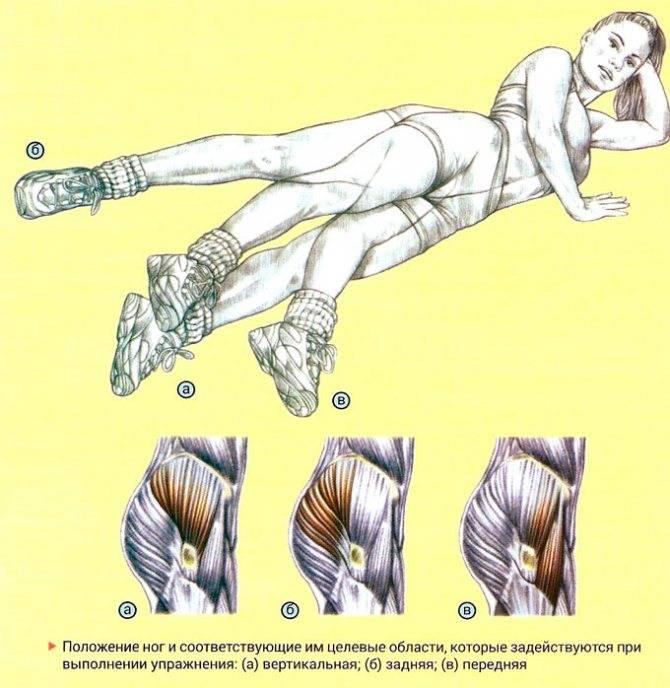 """"""" польза от упражнения """"""""ласточка"""""""", техника выполнения, какие мышцы работают."""""""