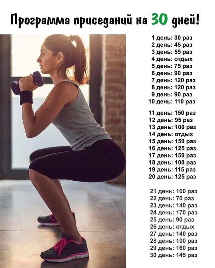Как накачать попу в домашних условиях быстро за неделю, за месяц: эффективные упражнения и питание