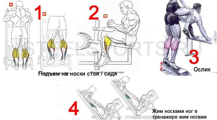 Как похудеть в ногах: подробная инструкция