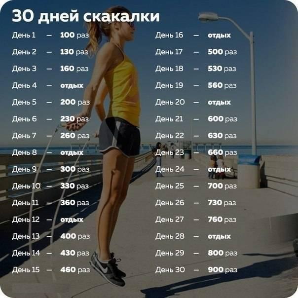 Бег для похудения по утрам - все, что нужно знать о тренировках
