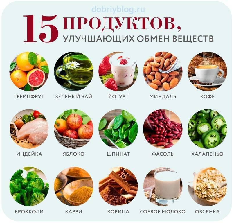 Диета для ускорения метаболизма: меню, рецепты | food and health