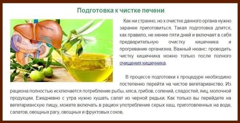 Как очистить печень от токсинов и шлаков. народными средствами, лекарствами, продуктами
