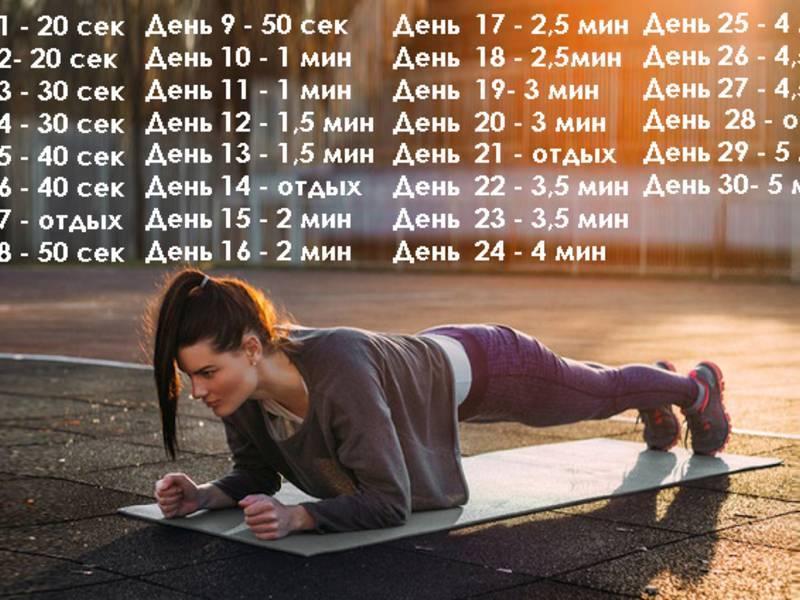 Планка упражнение на 30 дней. программа тренировок на 30 дней: планка для идеального пресса.