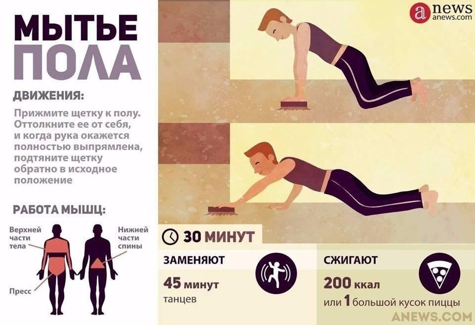Особенности джампинг-фитнеса на батутах, варианты упражнений и трюков