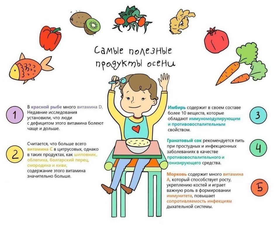 Витамины, необходимые человеку каждый день