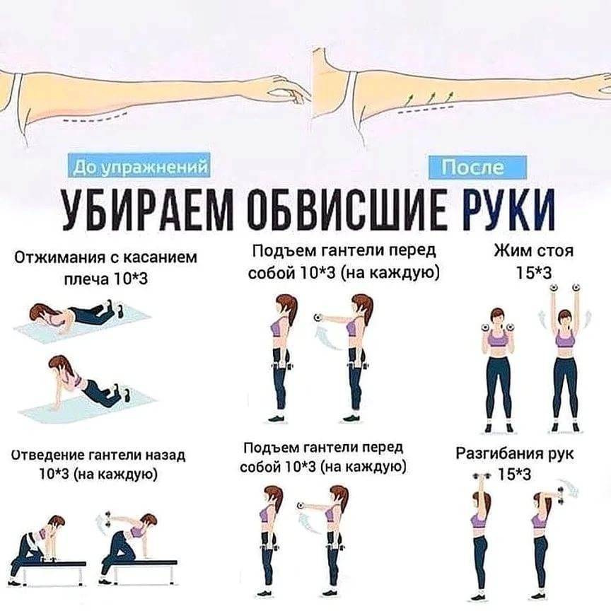 Упражнения для рук, чтобы не висела кожа с гантелями и без