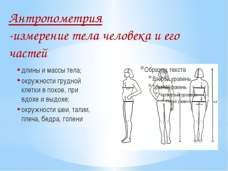 Азбука тела