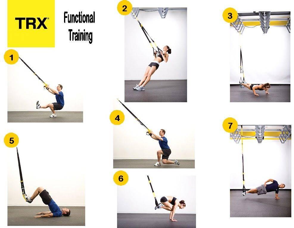 Петли trx: упражнения   fitbreak! всё о фитнесе и бодибилдинге