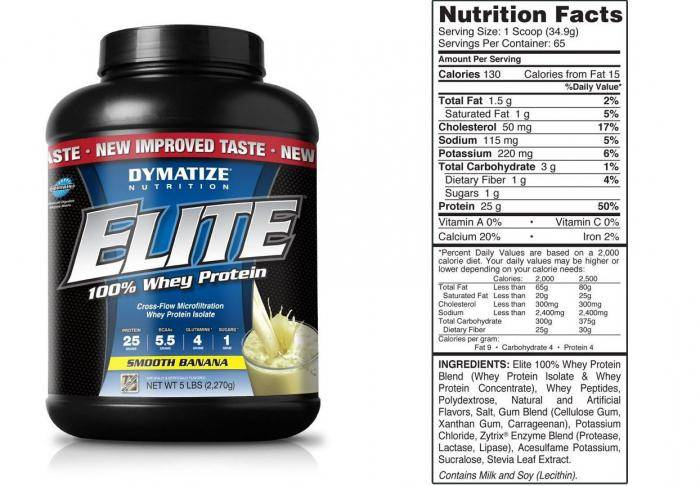 Протеин dymatize: обзор, характеристики, цена