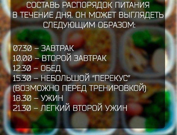 Программа питания для набора мышечной массы с примера рациона и расписания приемов пищи
