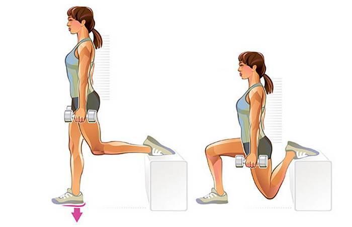 Похудение и коррекция фигуры: эффективные упражнения для ног и ягодиц с фитнес-резинкой