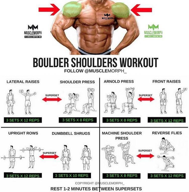 Суперсет и трисет: примеры на бицепс, трицепс, спину, грудные, плечи и другие мышцы