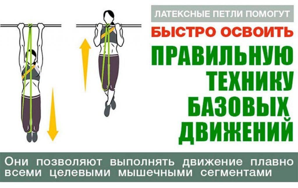Подтягивания с отягощением - что дают, программа на массу, как выбрать пояс для веса