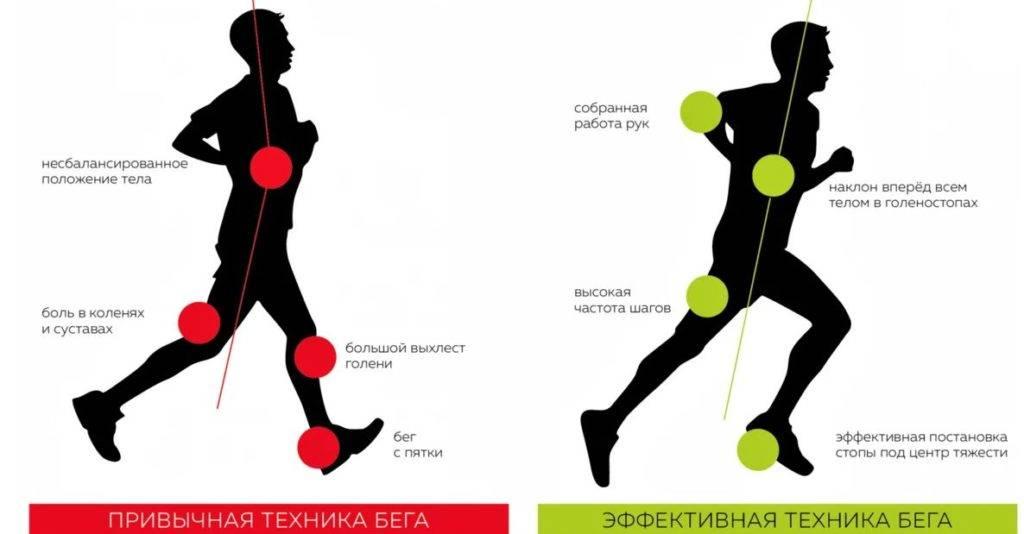 Как увеличить скорость бега на длинные дистанции