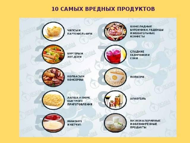 """Вредные продукты питания: топ 10   медицина на """"добро есть!"""""""
