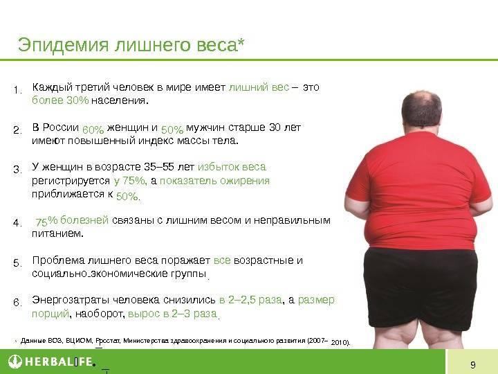 5 причин, почему можно продолжать толстеть, даже если мало ешь