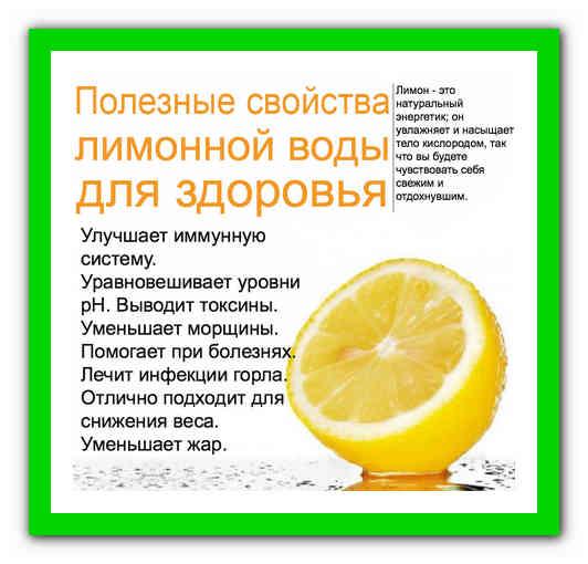 Лимонная вода для похудения - рецепты