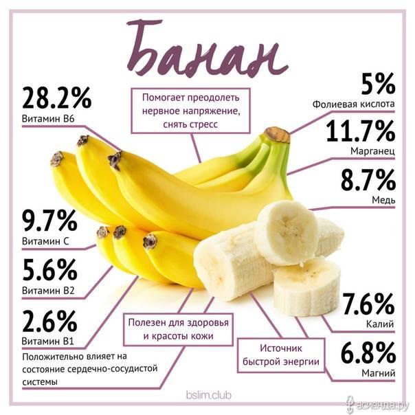 Бананы — химический состав, пищевая ценность