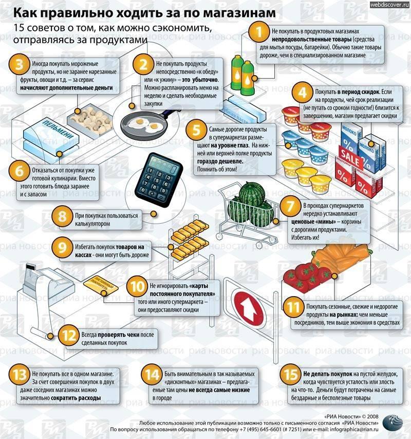 Как экономить на продуктах питания? 15 важных советов.