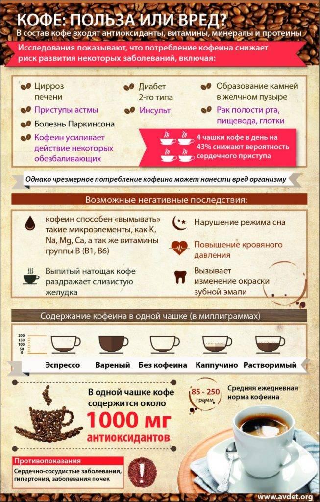 Кофе: скорее вреден или скорее полезен?