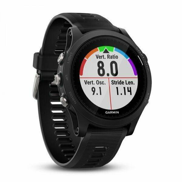 Лучшие приложения смарт-часов для фитнеса и бега
