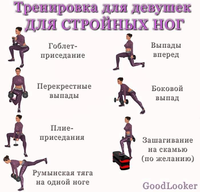 Физические упражнения для развития всех видов выносливости