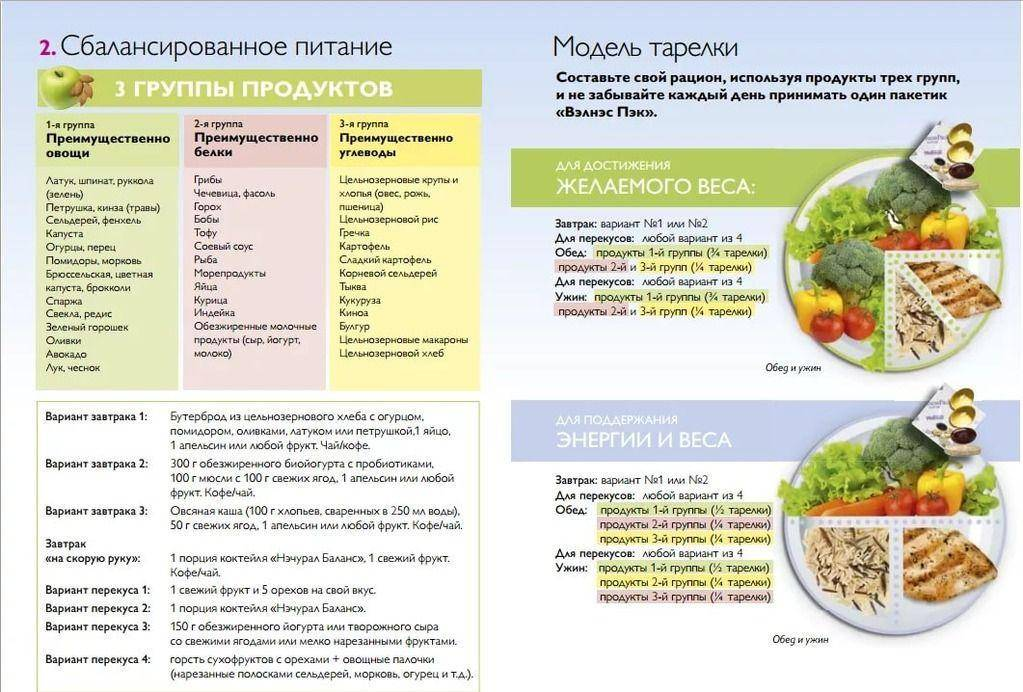 Жидкая диета для похудения: эффективные меню - минус 10 кг легко - похудейкина