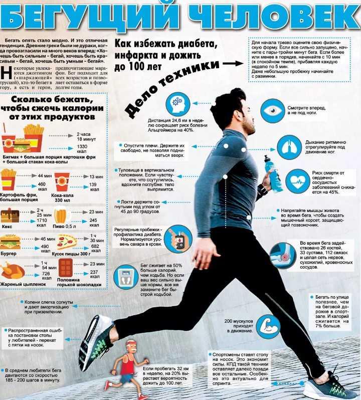 Помогает ли бег на месте похудеть? польза и вред бега на месте