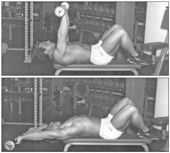 Подъем штанги на грудь стоя: техника выполнения, какие мышцы работают