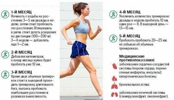 Бег по утрам: как начать бегать по утрам и как это правильно делать?