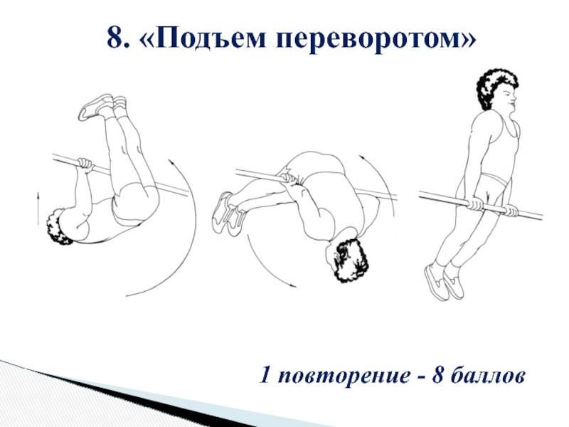 Подъем переворотом на перекладине: техника выполнения упражнения (обучение на фото и видео)